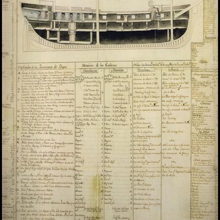 Sezione delle corvette - manoscritto autografo di Malaspina
