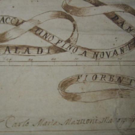 6 Firma del cartografo Carlo Maria Mazzoni